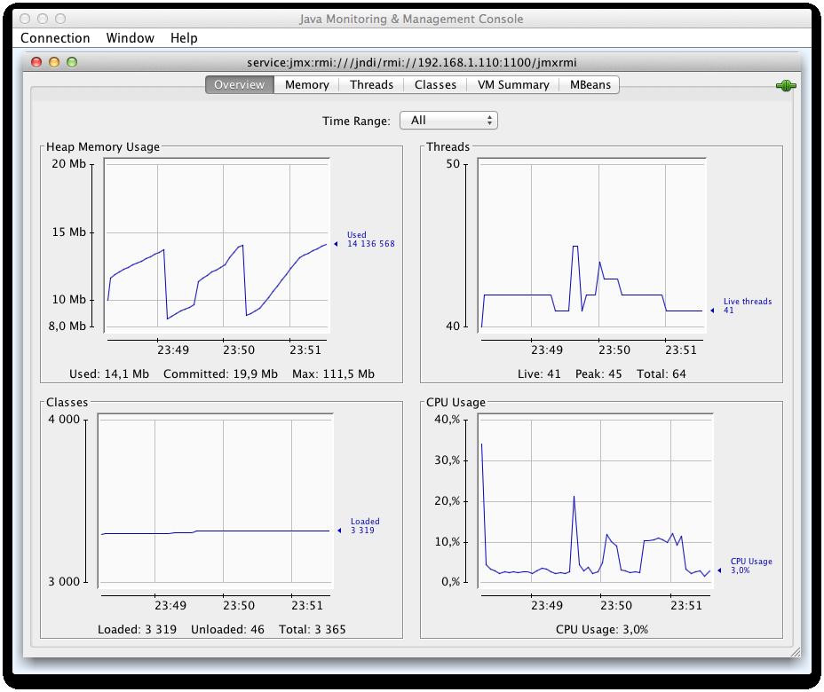 C10k: Lightweight Java servers for large scaled realtime WebSocket