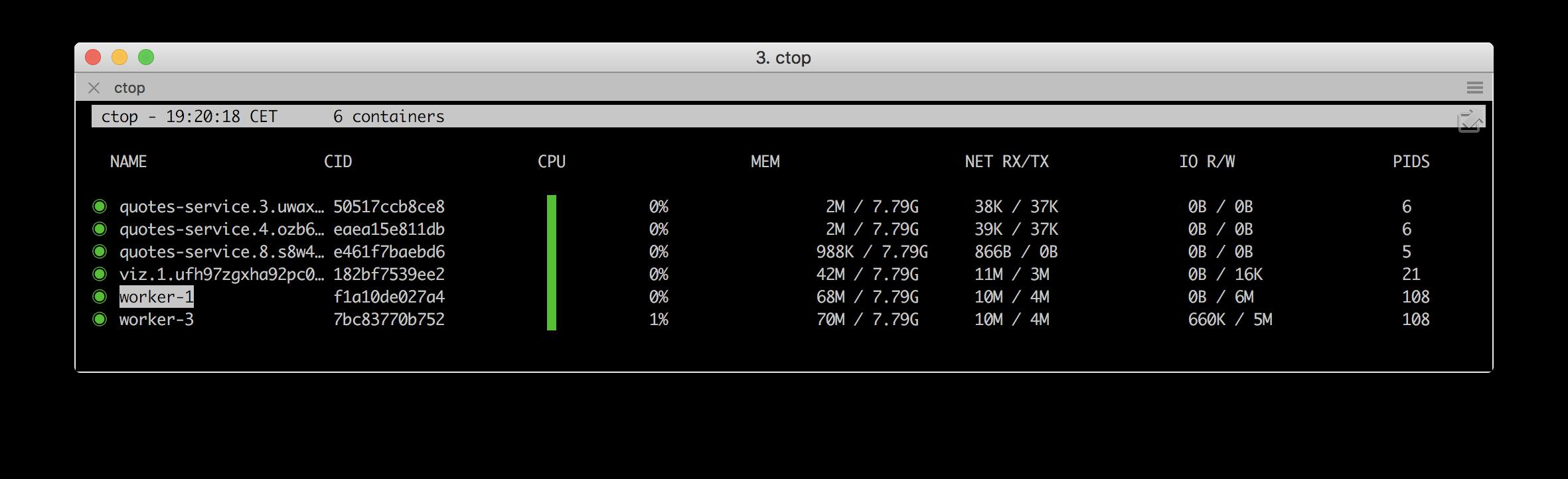 Setting up a Docker Swarm cluster using Docker in Docker   Callista