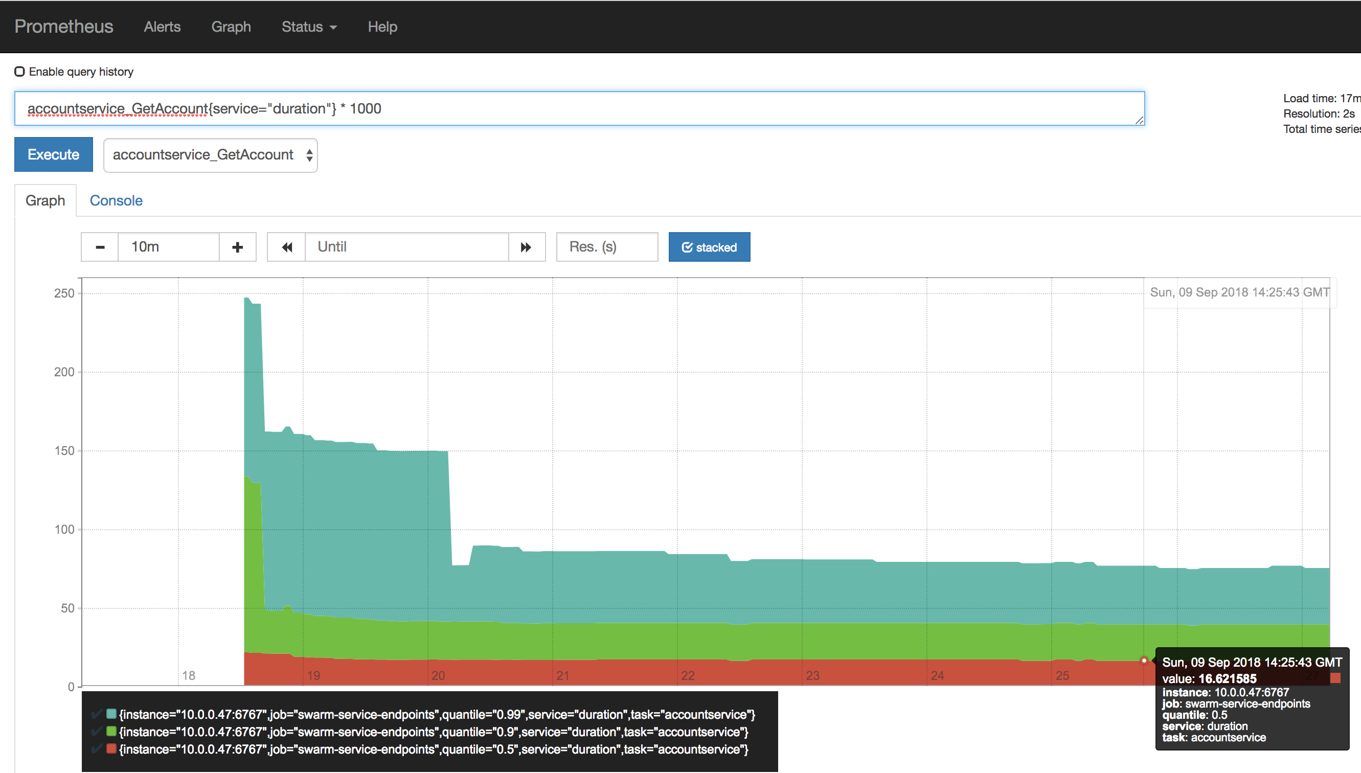 Go Microservices blog series, part 15 - Monitoring with Prometheus